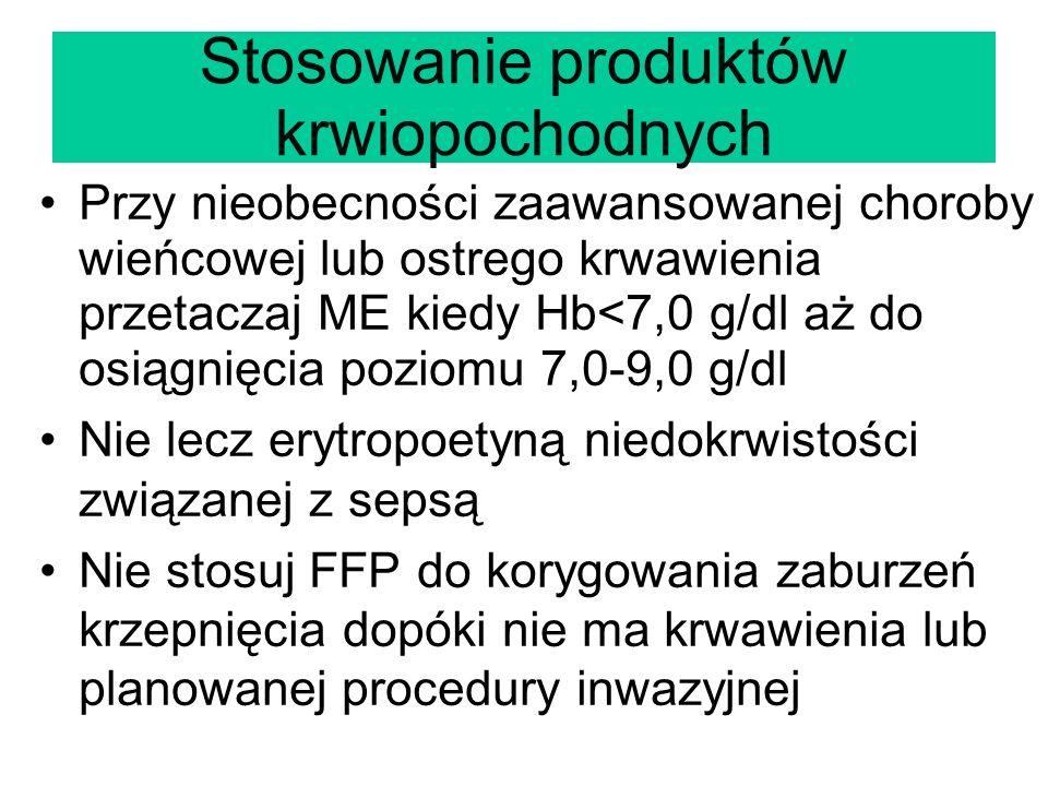 Stosowanie produktów krwiopochodnych Przy nieobecności zaawansowanej choroby wieńcowej lub ostrego krwawienia przetaczaj ME kiedy Hb<7,0 g/dl aż do osiągnięcia poziomu 7,0-9,0 g/dl Nie lecz erytropoetyną niedokrwistości związanej z sepsą Nie stosuj FFP do korygowania zaburzeń krzepnięcia dopóki nie ma krwawienia lub planowanej procedury inwazyjnej