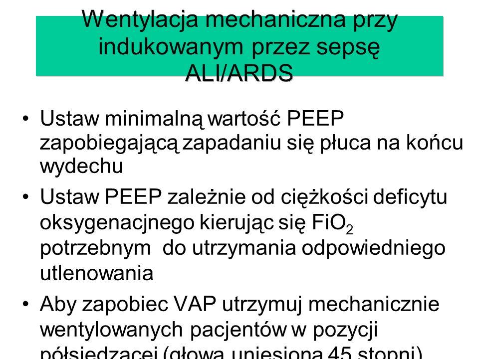 Ustaw minimalną wartość PEEP zapobiegającą zapadaniu się płuca na końcu wydechu Ustaw PEEP zależnie od ciężkości deficytu oksygenacjnego kierując się FiO 2 potrzebnym do utrzymania odpowiedniego utlenowania Aby zapobiec VAP utrzymuj mechanicznie wentylowanych pacjentów w pozycji półsiedzącej (głowa uniesiona 45 stopni) Wentylacja mechaniczna przy indukowanym przez sepsę ALI/ARDS