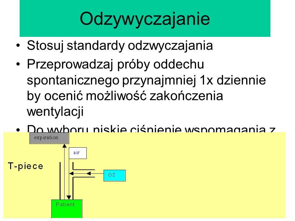 Odzywyczajanie Stosuj standardy odzwyczajania Przeprowadzaj próby oddechu spontanicznego przynajmniej 1x dziennie by ocenić możliwość zakończenia wentylacji Do wyboru niskie ciśnienie wspomagania z CPAP 5 cm H 2 O lub rurka T