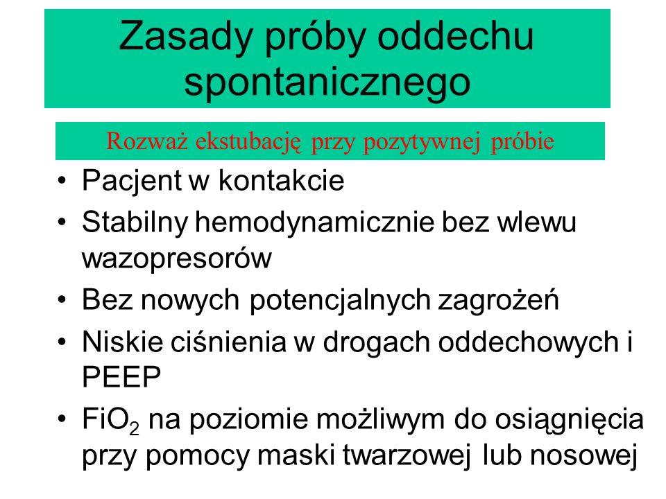 Zasady próby oddechu spontanicznego Pacjent w kontakcie Stabilny hemodynamicznie bez wlewu wazopresorów Bez nowych potencjalnych zagrożeń Niskie ciśnienia w drogach oddechowych i PEEP FiO 2 na poziomie możliwym do osiągnięcia przy pomocy maski twarzowej lub nosowej Rozważ ekstubację przy pozytywnej próbie