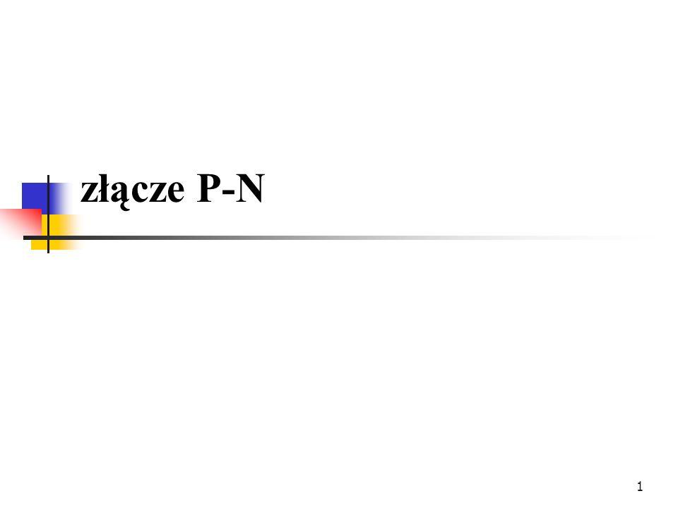 2 P N Ujemne elektrony + dodatnio naładowane nieruchome donory Dodatnie dziury +ujemnie naładowane nieruchome akceptory + - Tylko naładowane donory/akceptory (obszar zubożony) elektrony dziury P N Złącze p-n