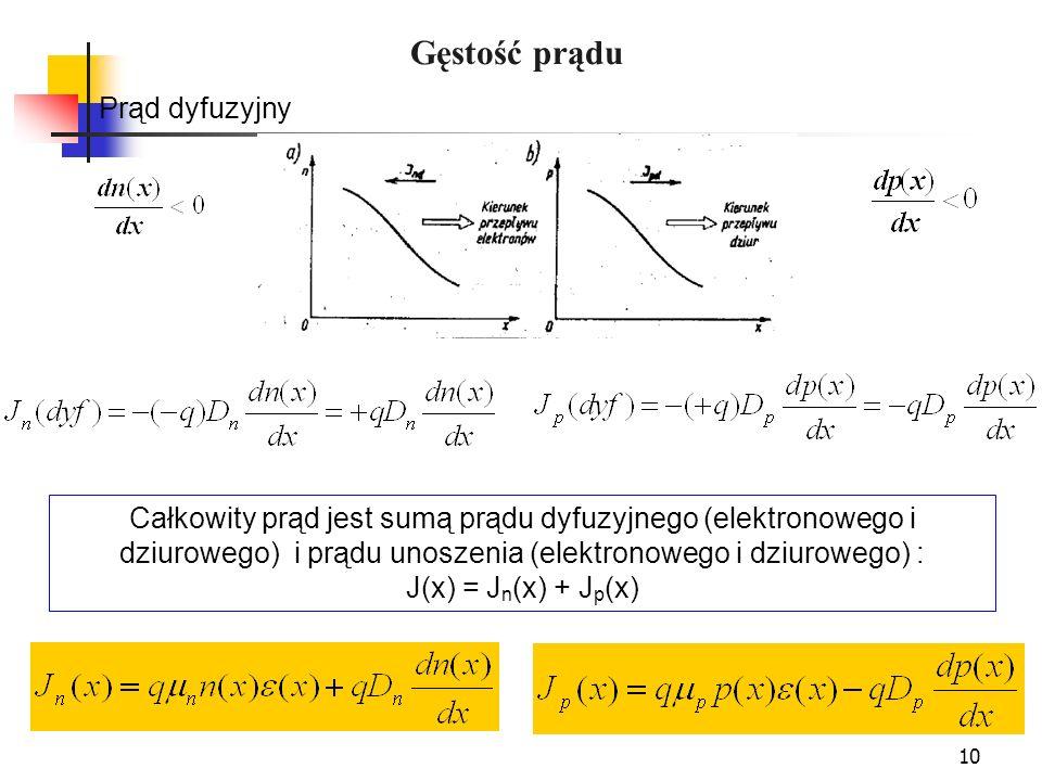 10 Gęstość prądu Całkowity prąd jest sumą prądu dyfuzyjnego (elektronowego i dziurowego) i prądu unoszenia (elektronowego i dziurowego) : J(x) = J n (