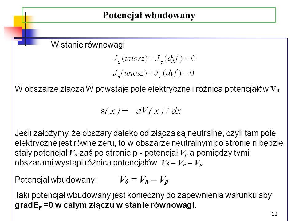 12 Potencjał wbudowany W stanie równowagi W obszarze złącza W powstaje pole elektryczne i różnica potencjałów V 0 Jeśli założymy, że obszary daleko od