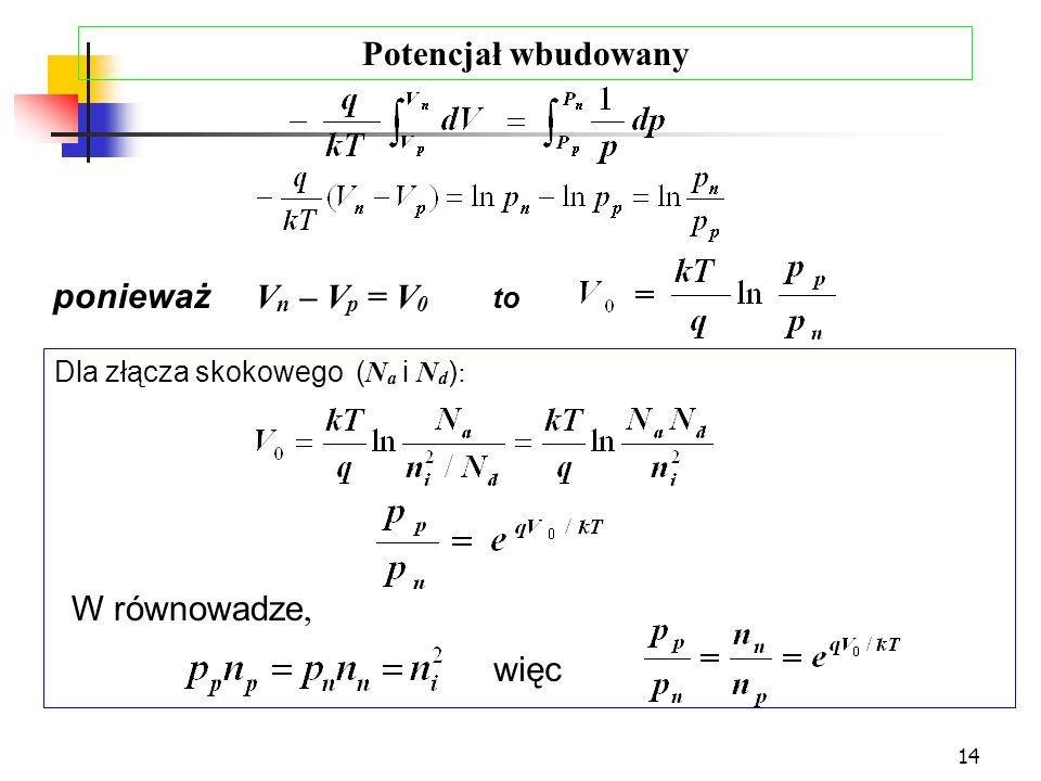14 ponieważ V n – V p = V 0 to Dla złącza skokowego ( N a i N d ) : W równowadze, więc Potencjał wbudowany