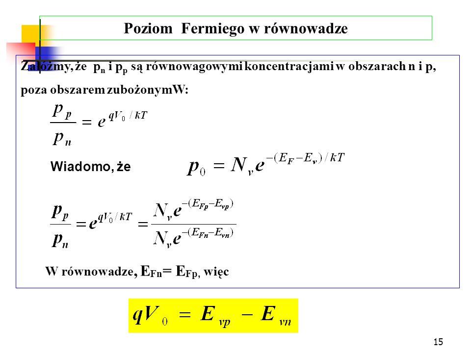 15 Załóżmy, że p n i p p są równowagowymi koncentracjami w obszarach n i p, poza obszarem zubożonymW: W równowadze, E Fn = E Fp, więc Wiadomo, że Pozi