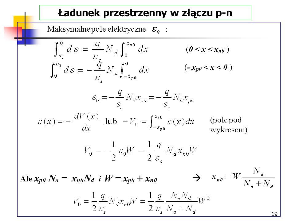 19 Ładunek przestrzenny w złączu p-n Maksymalne pole elektryczne : Ale x p0 N a = x n0 N d i W = x p0 + x n0 (0 < x < x n0 ) (- x p0 < x < 0 ) (pole p