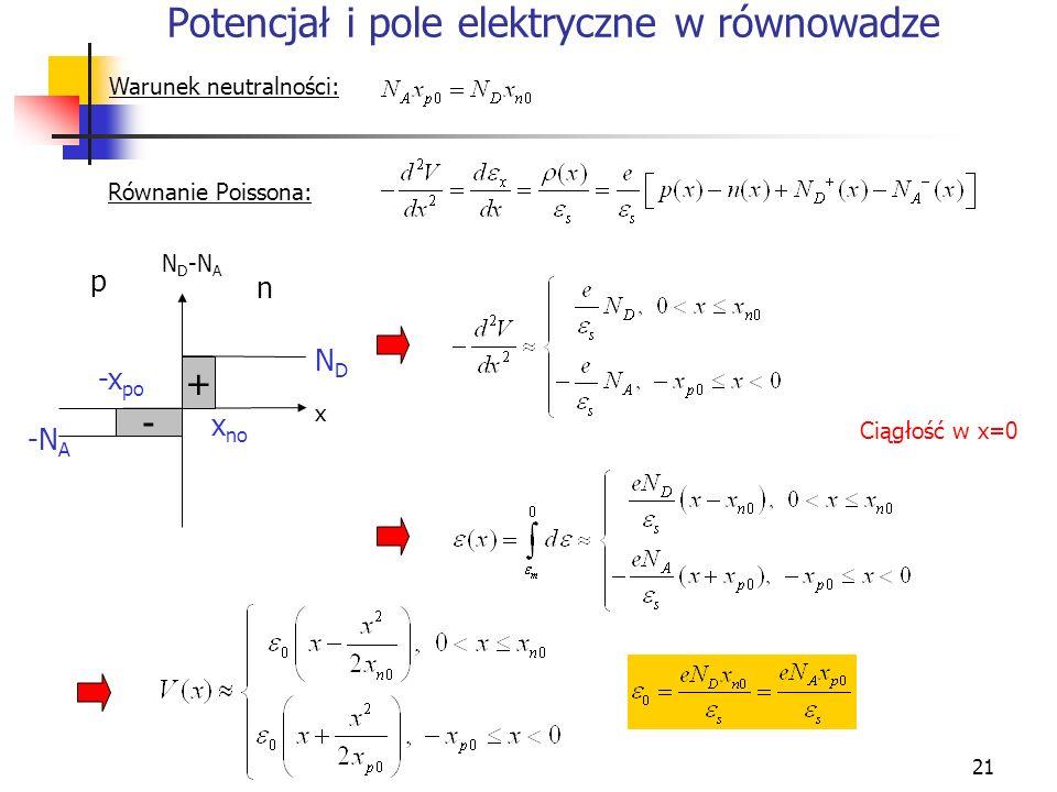 21 Potencjał i pole elektryczne w równowadze Ciągłość w x=0 Warunek neutralności: Równanie Poissona: - N D -N A x + p n xnoxno -x po -N A NDND