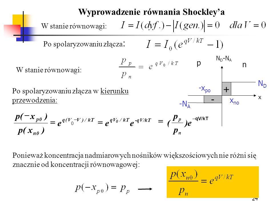24 W stanie równowagi: Po spolaryzowaniu złącza : -qV/kT kT/qVkT/)VV(q 0n 0p eee )x(p )x(p 0 0 n p e) p p ( qV/kT - N D -N A x + p n xnoxno -x po -N A