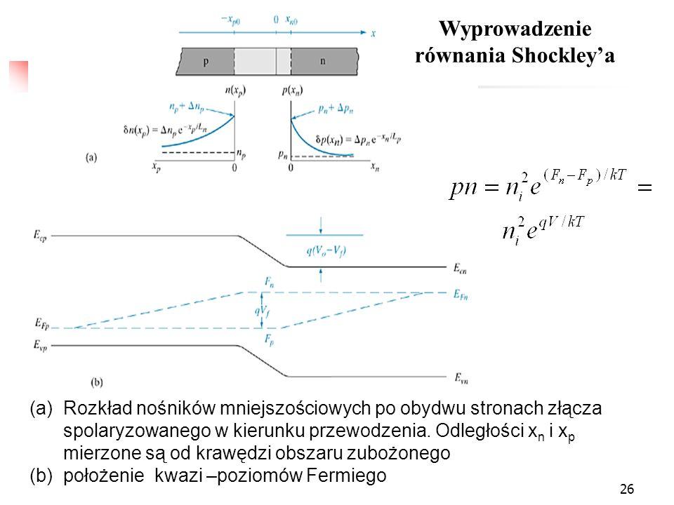 26 (a)Rozkład nośników mniejszościowych po obydwu stronach złącza spolaryzowanego w kierunku przewodzenia. Odległości x n i x p mierzone są od krawędz