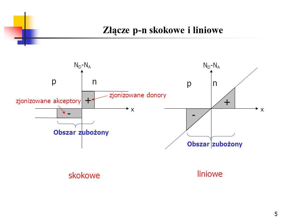 5 Złącze p-n skokowe i liniowe skokowe liniowe N D -N A x p n + - Obszar zubożony - N D -N A x + p n Obszar zubożony zjonizowane akceptory zjonizowane