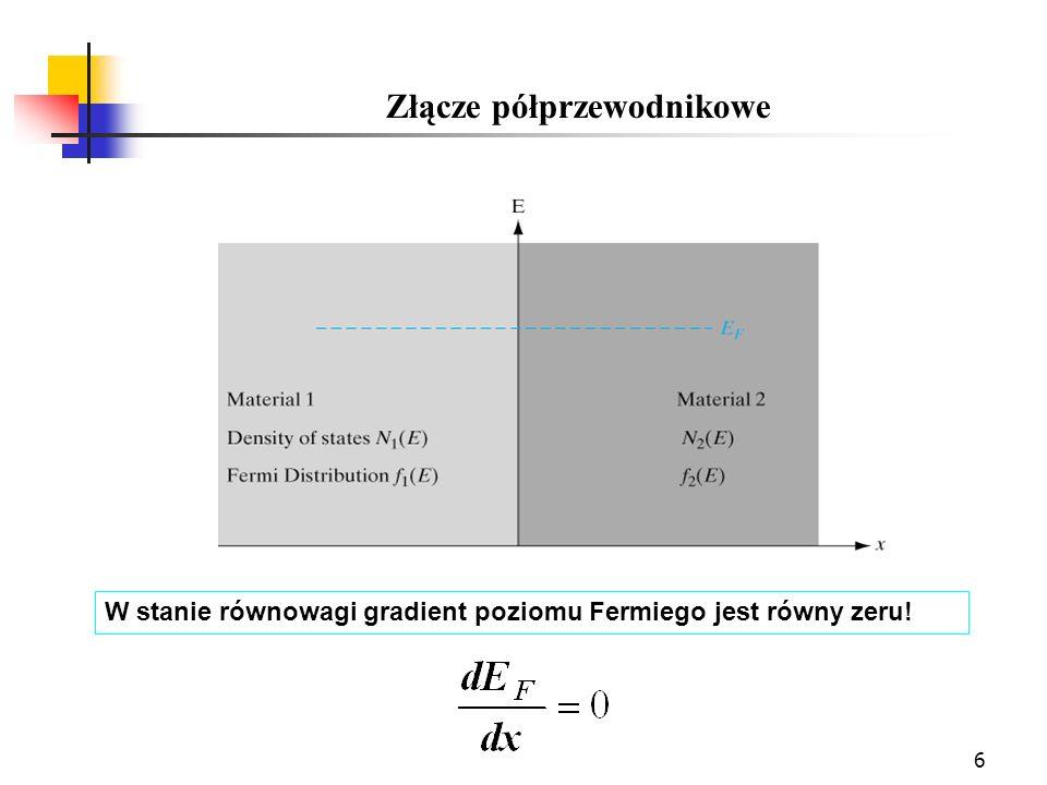 17 Warunek neutralności qAx p0 N a = qAx n0 N d Obliczymy pole elektryczne w obszarze W korzystając z równania Poissona: Założymy, że wszystkie domieszki są zjonizowane i zaniedbamy nośniki swobodne w obszarze złącza p-n : (0 < x < x n0 ) (- x p0 < x < 0 ) - stała dielektryczna półprzewodnika Ładunek przestrzenny w złączu p-n