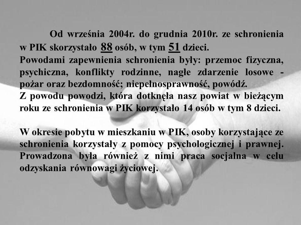 Każda osoba znajdująca się w sytuacji kryzysowej może uzyskać w PCPR w Mielcu następujące formy pomocy: schronienie w mieszkaniu w PIK korzystanie ze specjalistycznego poradnictwa psychologicznego i prawnego korzystanie z psychoterapii indywidualnej prowadzenie pracy socjalnej możliwość wykonania bezpłatnej obdukcji lekarskiej możliwość skorzystania z bezpłatnych porad lekarza psychiatry możliwość skorzystania z udziału w projekcie systemowym PO KL realizowanym przez PCPR w Mielcu