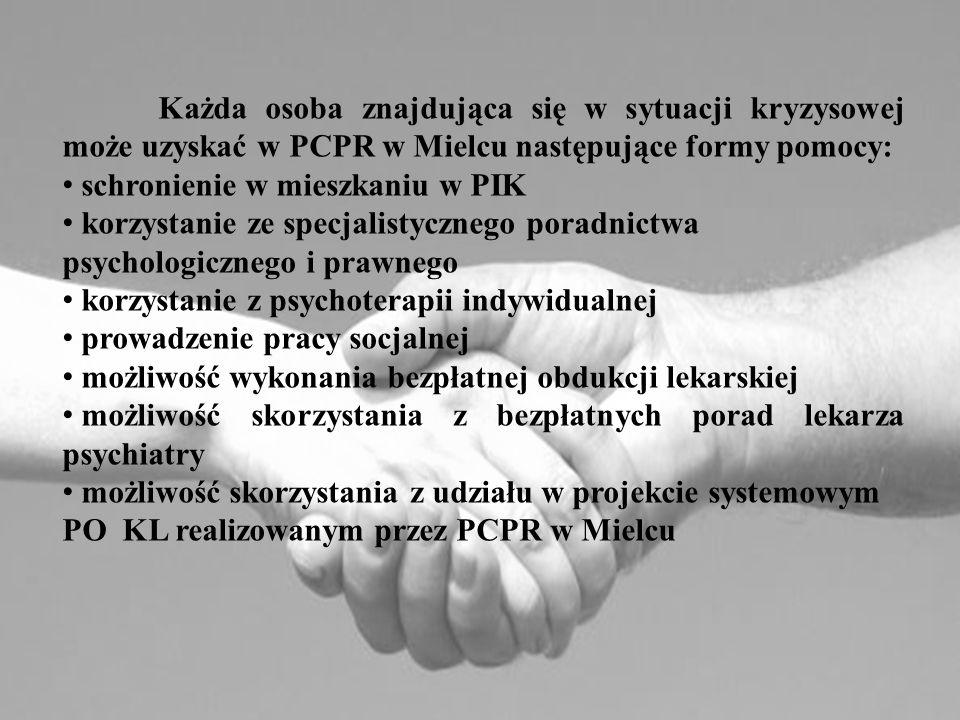 Wymienione formy wsparcia realizowane przez PCPR w Mielcu w wielu przypadkach przyczyniły się przywrócenia równowagi psychofizycznej oraz odbudowania poczucia bezpieczeństwa u osób doznających przemocy.