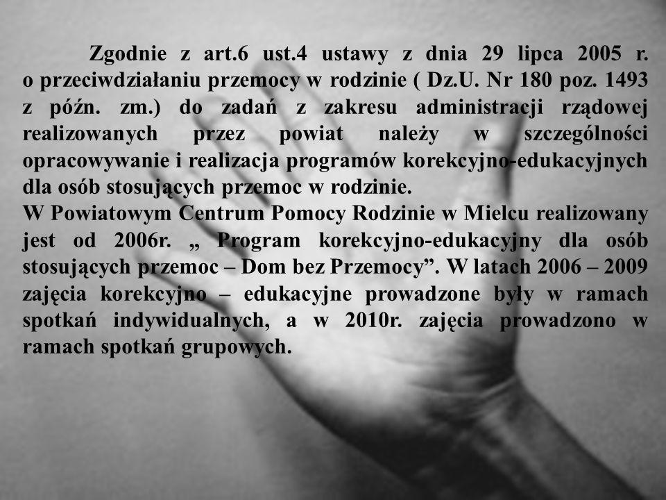 Kto może skierować sprawcę przemocy do udziału w programie korekcyjno-edukacyjnym: 1)Sąd Rejonowy w Mielcu Wydział Karny na podstawie art.