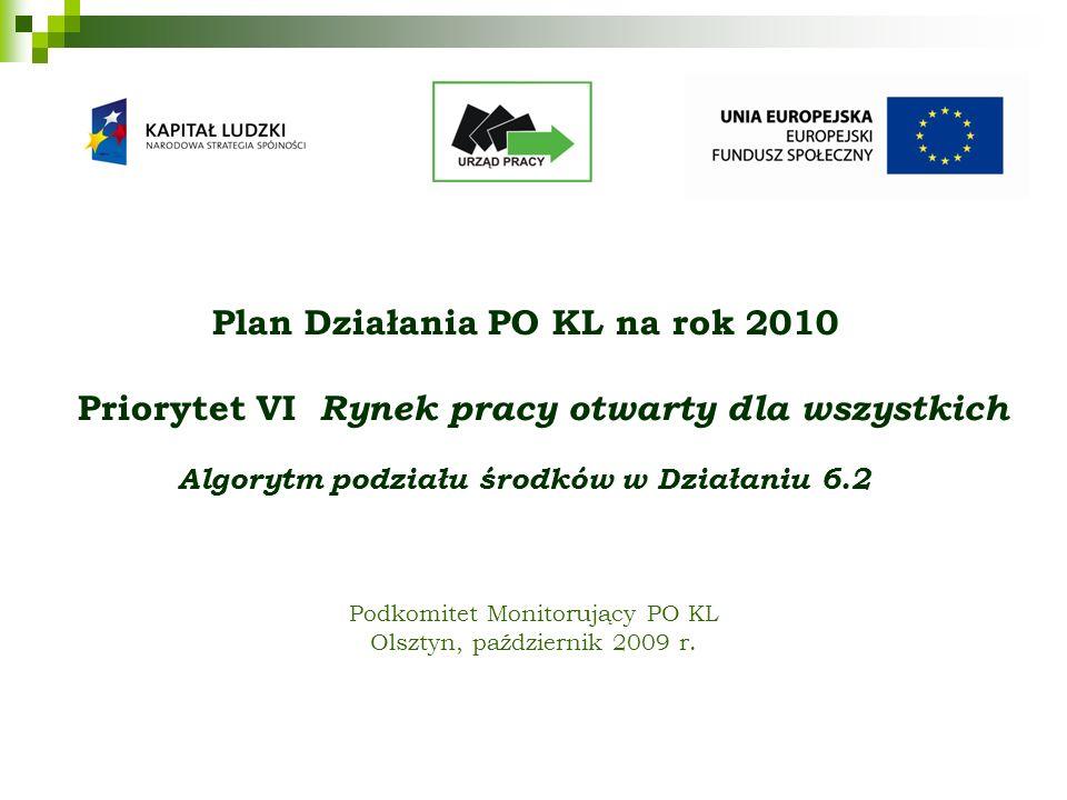 Podkomitet Monitorujący PO KL Olsztyn, październik 2009 r. Plan Działania PO KL na rok 2010 Priorytet VI Rynek pracy otwarty dla wszystkich Algorytm p
