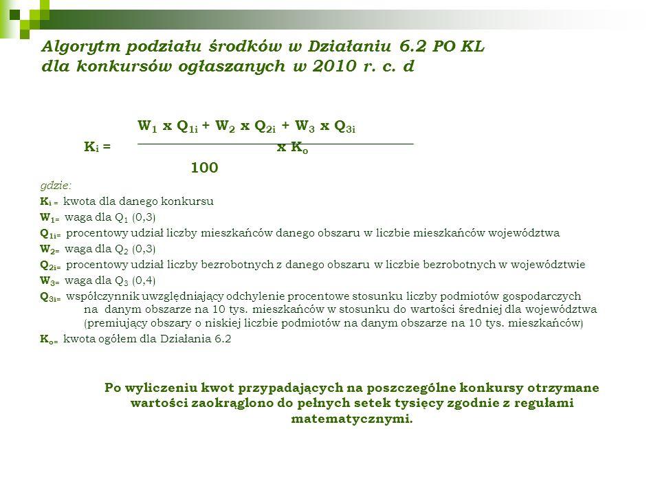 Algorytm podziału środków w Działaniu 6.2 PO KL dla konkursów ogłaszanych w 2010 r. c. d W 1 x Q 1i + W 2 x Q 2i + W 3 x Q 3i K i = x K o 100 gdzie: K