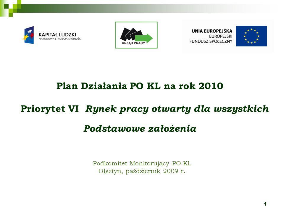 1 Podkomitet Monitorujący PO KL Olsztyn, październik 2009 r. Plan Działania PO KL na rok 2010 Priorytet VI Rynek pracy otwarty dla wszystkich Podstawo