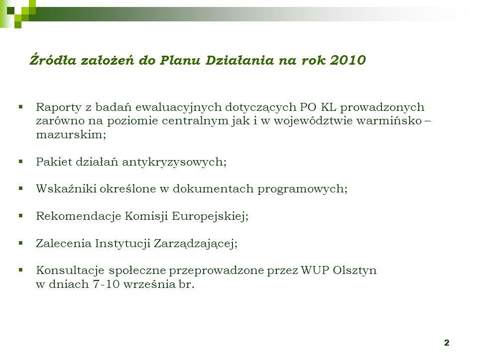 2 Źródła założeń do Planu Działania na rok 2010 Raporty z badań ewaluacyjnych dotyczących PO KL prowadzonych zarówno na poziomie centralnym jak i w wo