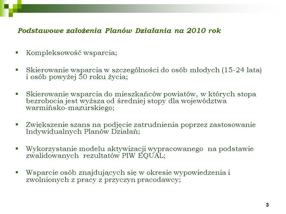 3 Podstawowe założenia Planów Działania na 2010 rok Kompleksowość wsparcia; Skierowanie wsparcia w szczególności do osób młodych (15-24 lata) i osób p