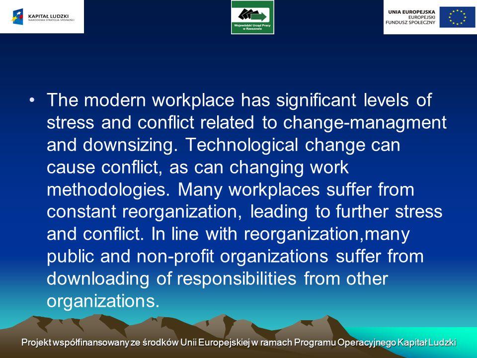 Również język i osobościowy styl często są sprzeczne, czeka wiele konfliktów w miejscu pracy.Dodatkowym źródłem konfliktów w miejscu pracy można znaleźć w różnych pomysłach na osobisty sukces.