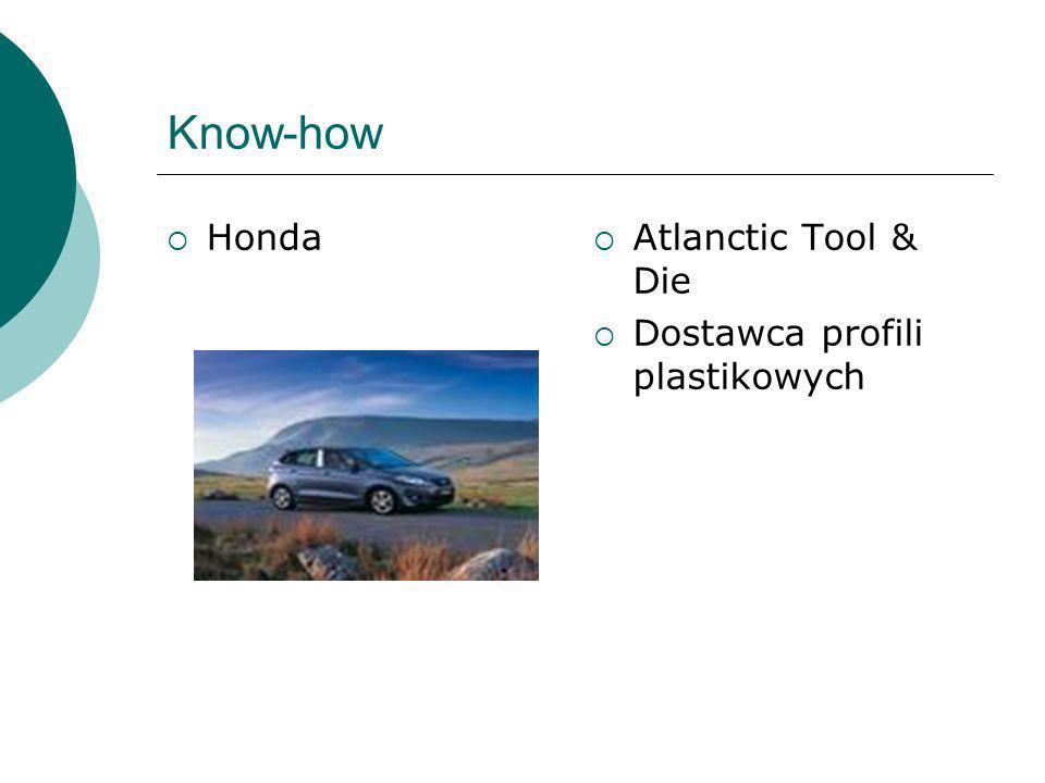 Know-how Honda Atlanctic Tool & Die Dostawca profili plastikowych