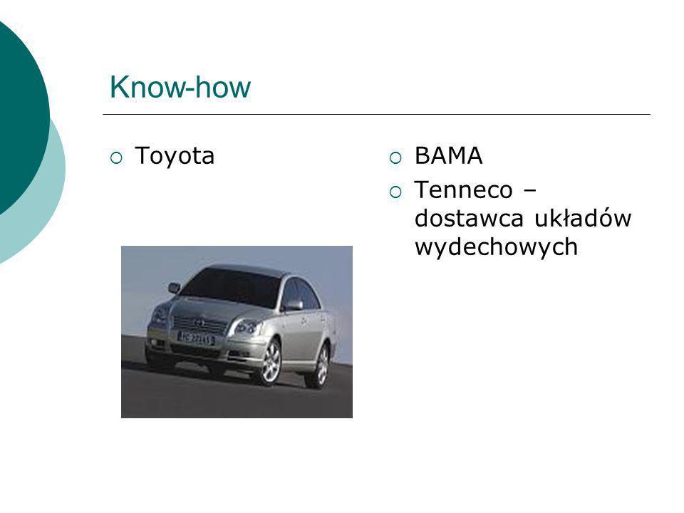 Know-how Toyota BAMA Tenneco – dostawca układów wydechowych