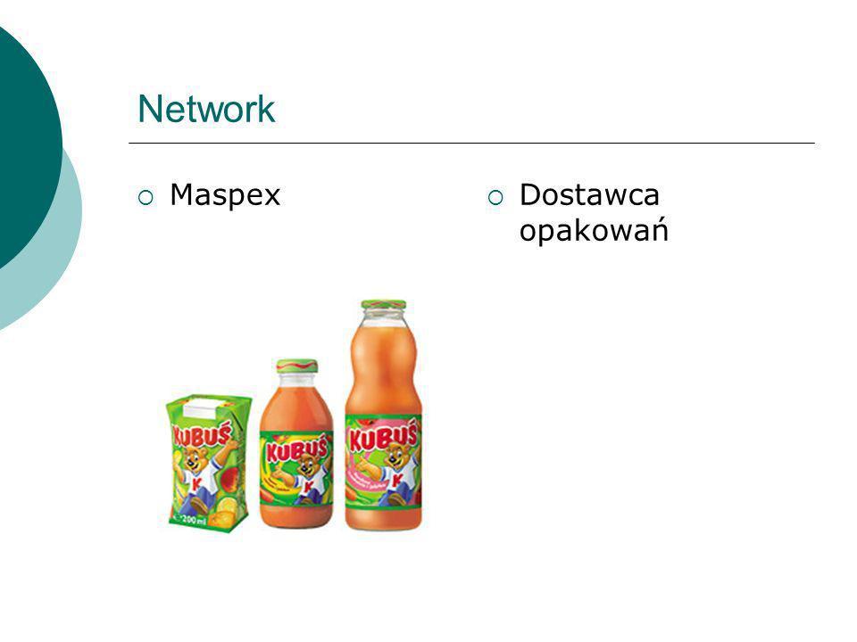 Network Maspex Dostawca opakowań