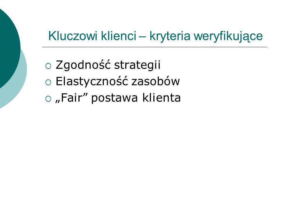 Kluczowi klienci – kryteria weryfikujące Zgodność strategii Elastyczność zasobów Fair postawa klienta