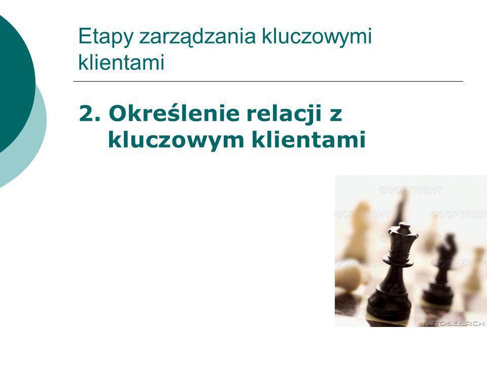 Etapy zarządzania kluczowymi klientami 2. Określenie relacji z kluczowym klientami