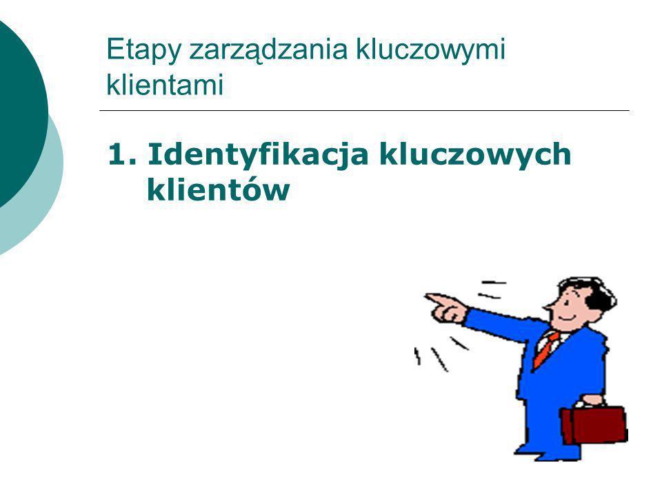 Etapy zarządzania kluczowymi klientami 1. Identyfikacja kluczowych klientów