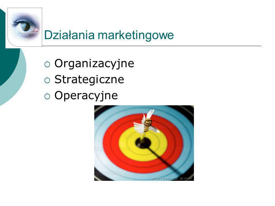 Działania marketingowe Organizacyjne Strategiczne Operacyjne