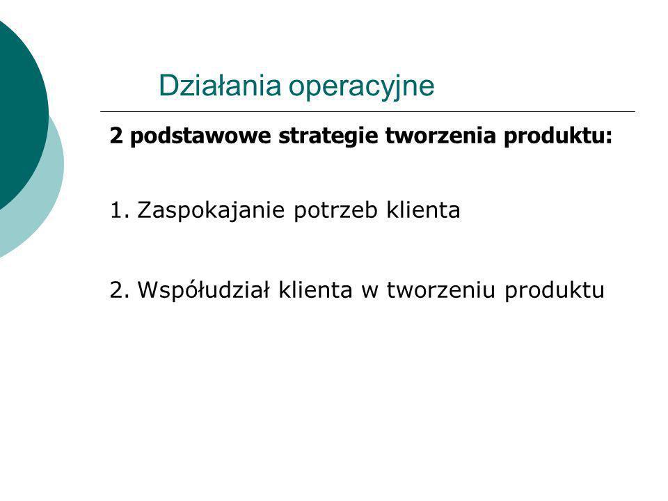Działania operacyjne 2 podstawowe strategie tworzenia produktu: 1.Zaspokajanie potrzeb klienta 2.Współudział klienta w tworzeniu produktu
