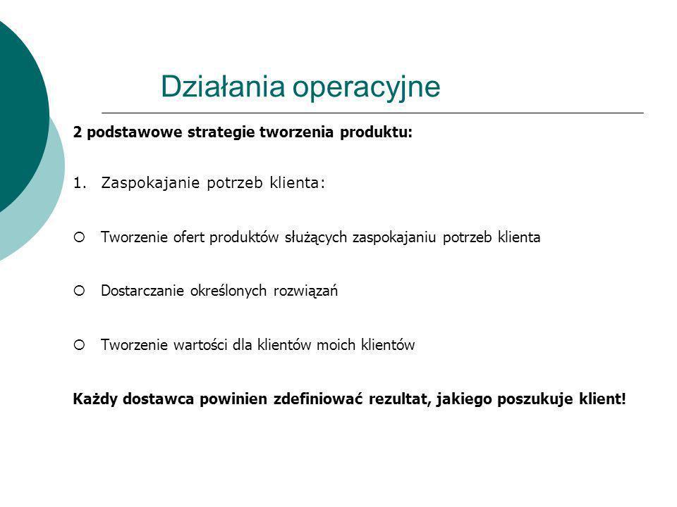 Działania operacyjne 2 podstawowe strategie tworzenia produktu: 1.Zaspokajanie potrzeb klienta: Tworzenie ofert produktów służących zaspokajaniu potrz