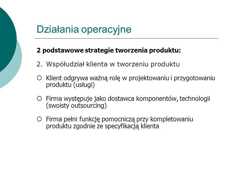 Działania operacyjne 2 podstawowe strategie tworzenia produktu: 2.Współudział klienta w tworzeniu produktu Klient odgrywa ważną rolę w projektowaniu i