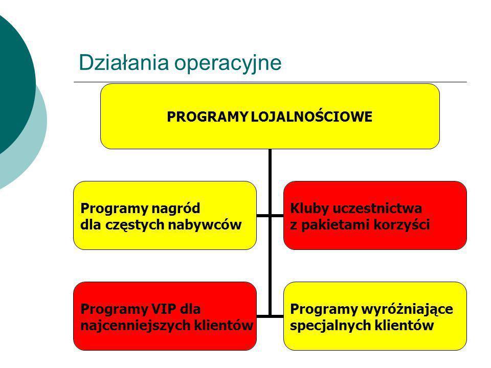 Działania operacyjne PROGRAMY LOJALNOŚCIOWE Programy nagród dla częstych nabywców Kluby uczestnictwa z pakietami korzyści Programy VIP dla najcenniejs