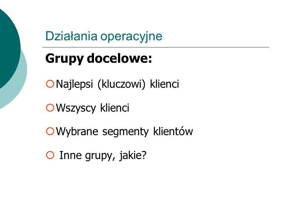 Działania operacyjne Grupy docelowe: Najlepsi (kluczowi) klienci Wszyscy klienci Wybrane segmenty klient ó w Inne grupy, jakie?