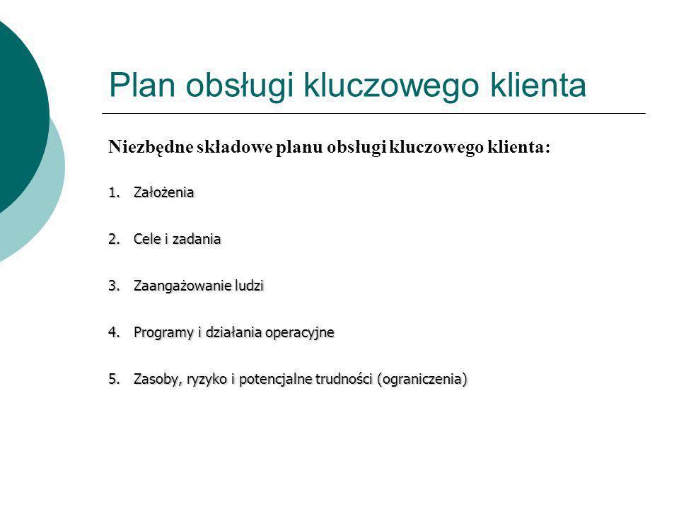 Plan obsługi kluczowego klienta Niezbędne składowe planu obsługi kluczowego klienta: 1.Założenia 2.Cele i zadania 3.Zaangażowanie ludzi 4.Programy i d