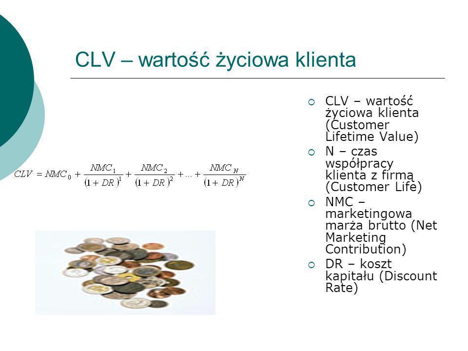 CLV – wartość życiowa klienta CLV – wartość życiowa klienta (Customer Lifetime Value) N – czas współpracy klienta z firmą (Customer Life) NMC – market