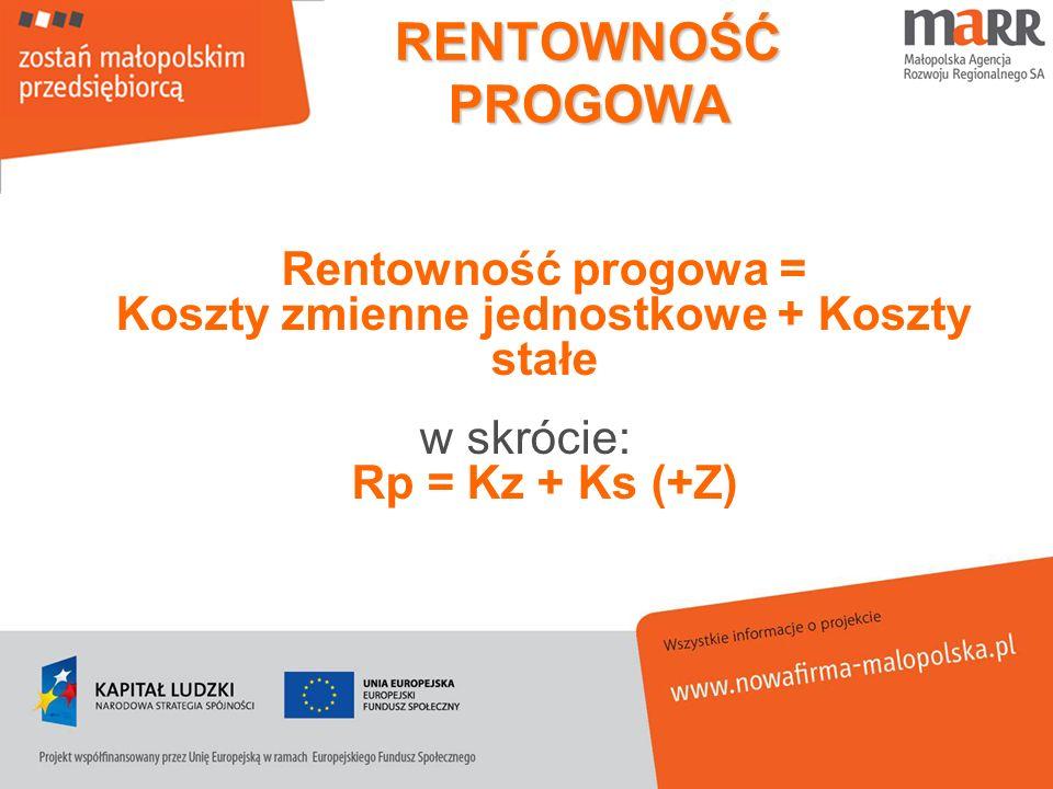 RENTOWNOŚĆ PROGOWA Rentowność progowa = Koszty zmienne jednostkowe + Koszty stałe w skrócie: Rp = Kz + Ks (+Z)