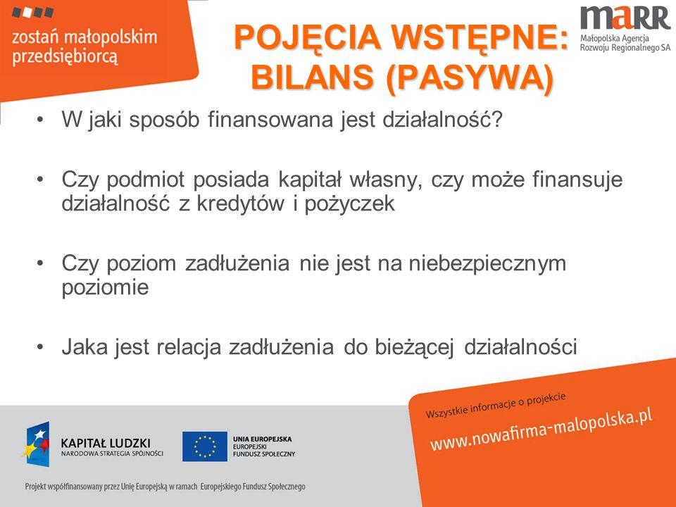 POJĘCIA WSTĘPNE: BILANS (PASYWA) W jaki sposób finansowana jest działalność? Czy podmiot posiada kapitał własny, czy może finansuje działalność z kred