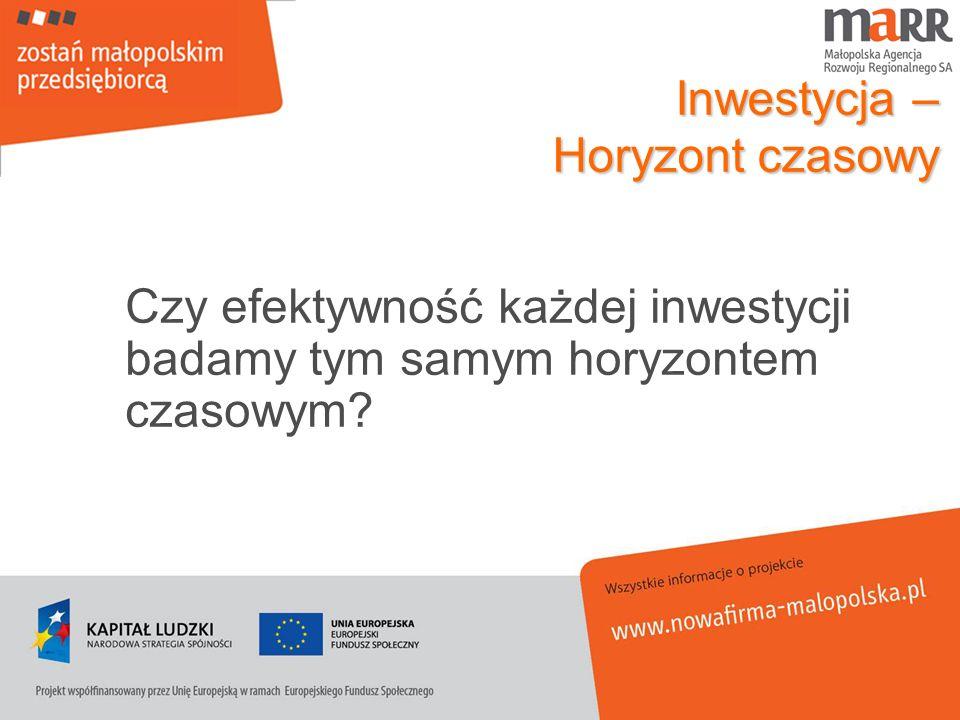 Inwestycja – Horyzont czasowy Czy efektywność każdej inwestycji badamy tym samym horyzontem czasowym?