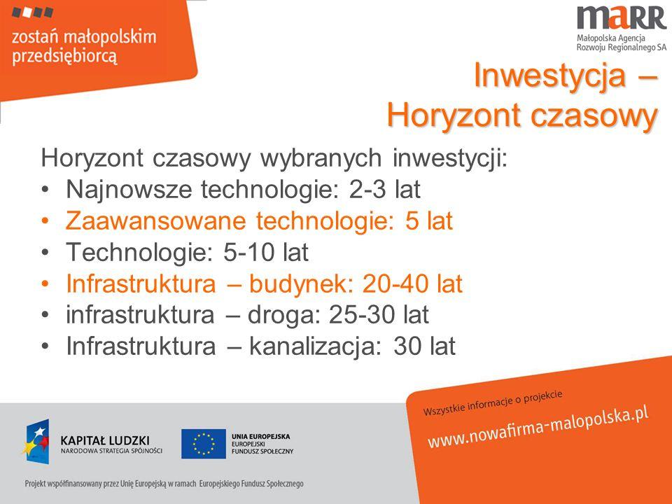 Inwestycja – Horyzont czasowy Horyzont czasowy wybranych inwestycji: Najnowsze technologie: 2-3 lat Zaawansowane technologie: 5 lat Technologie: 5-10