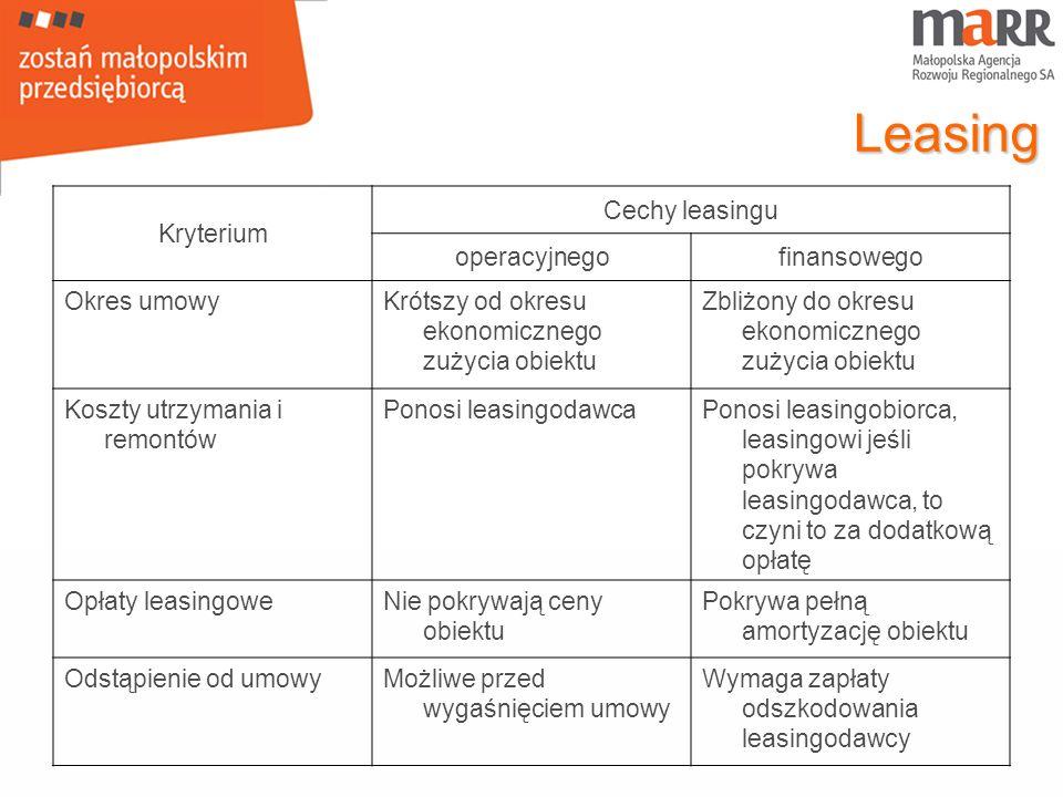 Leasing Kryterium Cechy leasingu operacyjnegofinansowego Okres umowyKrótszy od okresu ekonomicznego zużycia obiektu Zbliżony do okresu ekonomicznego z