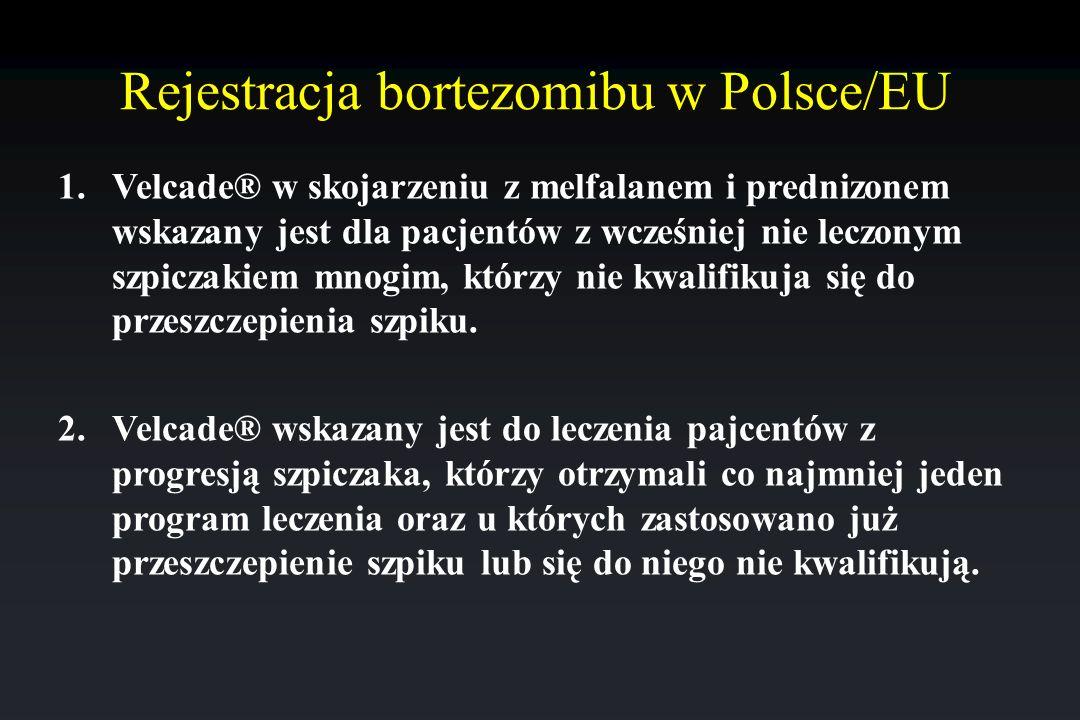 Rejestracja bortezomibu w Polsce/EU 1.Velcade® w skojarzeniu z melfalanem i prednizonem wskazany jest dla pacjentów z wcześniej nie leczonym szpiczaki