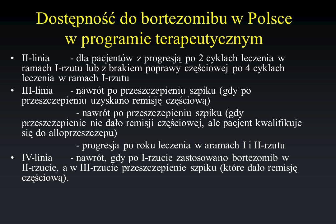 Dostępność do bortezomibu w Polsce w programie terapeutycznym II-linia- dla pacjentów z progresją po 2 cyklach leczenia w ramach I-rzutu lub z brakiem