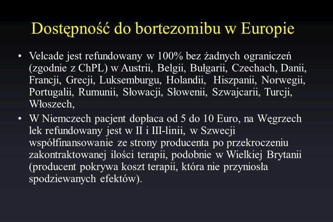 Velcade jest refundowany w 100% bez żadnych ograniczeń (zgodnie z ChPL) w Austrii, Belgii, Bułgarii, Czechach, Danii, Francji, Grecji, Luksemburgu, Ho