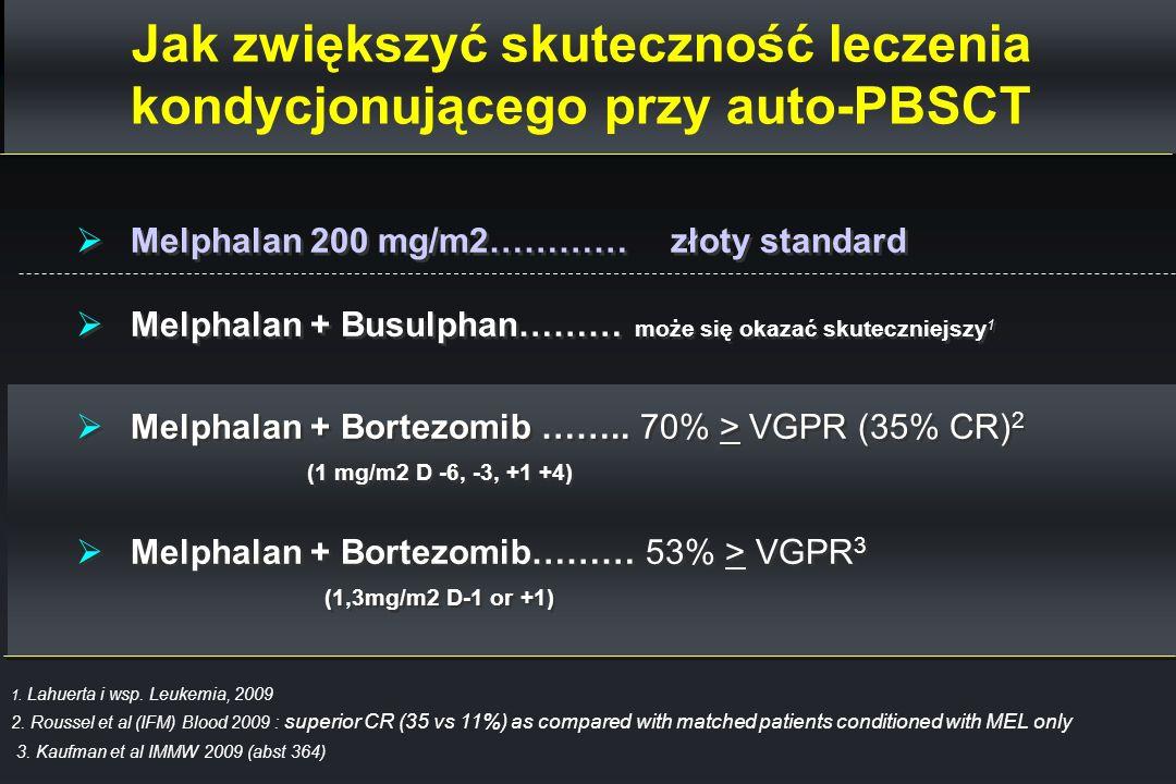 Melphalan 200 mg/m2…………złoty standard Melphalan + Busulphan……… może się okazać skuteczniejszy 1 Melphalan + Bortezomib …….. 70% > VGPR (35% CR) 2 (1 m