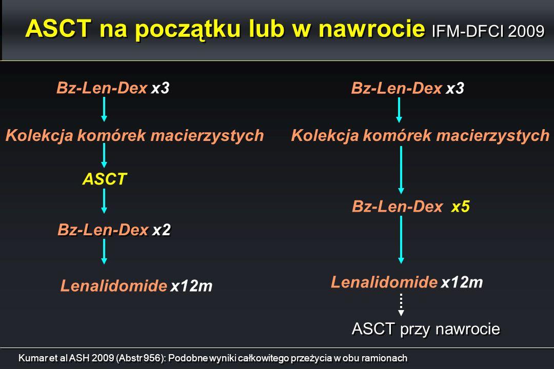 ASCT na początku lub w nawrocie IFM-DFCI 2009 Kumar et al ASH 2009 (Abstr 956): Podobne wyniki całkowitego przeżycia w obu ramionach Bz-Len-Dex x3 Bz-