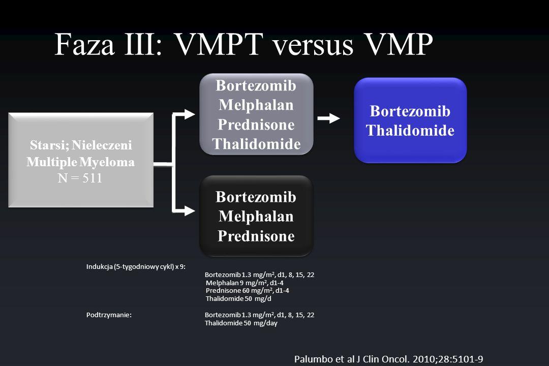 Faza III: VMPT versus VMP Starsi; Nieleczeni Multiple Myeloma N = 511 Starsi; Nieleczeni Multiple Myeloma N = 511 1:1 Bortezomib Melphalan Prednisone