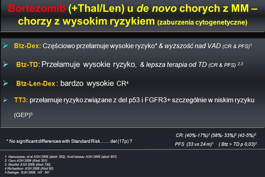 Bortezomib (+Thal/Len) u de novo chorych z MM – chorzy z wysokim ryzykiem (zaburzenia cytogenetyczne) 1. Harousseau et al ASH 2009 (abstr 353); Avet l